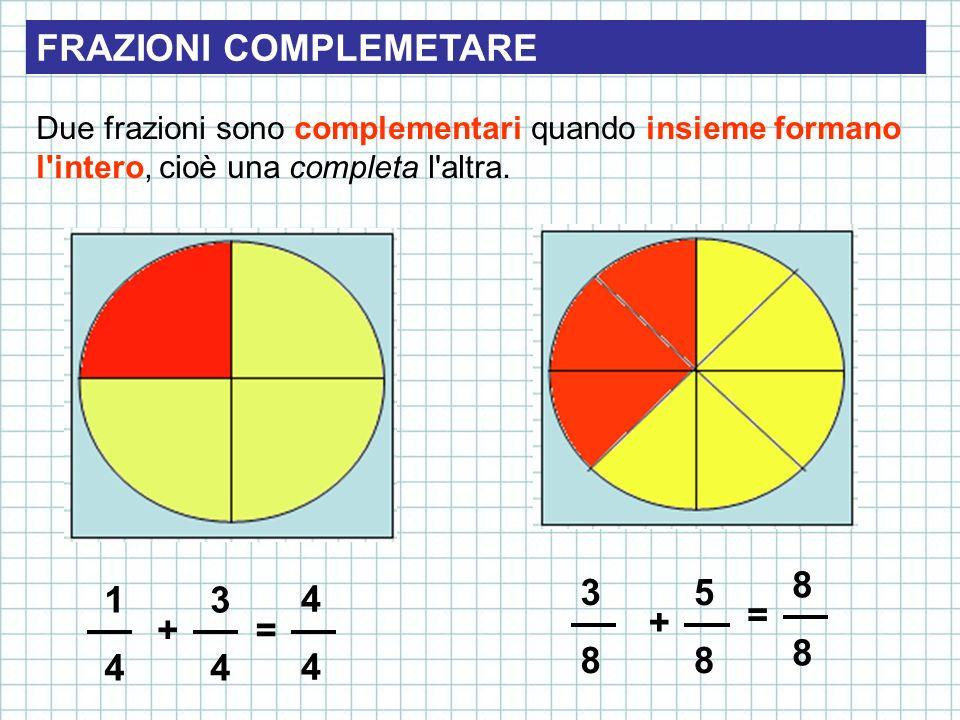 FRAZIONI COMPLEMETARE Due frazioni sono complementari quando insieme formano l'intero, cioè una completa l'altra. 1414 3434 5858 3838 8888 4444 = + +