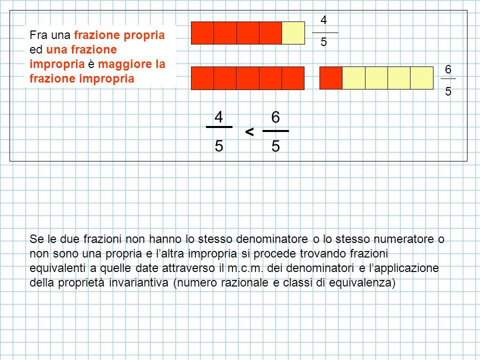 Fra una frazione propria ed una frazione impropria è maggiore la frazione impropria 4545 6565 < 4545 6565 Se le due frazioni non hanno lo stesso denom