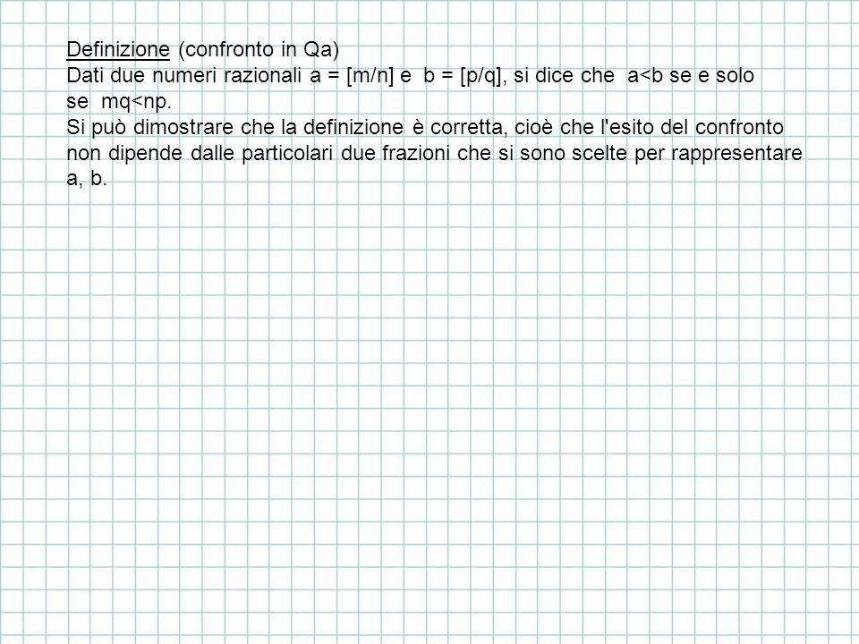 Definizione (confronto in Qa) Dati due numeri razionali a = [m/n] e b = [p/q], si dice che a<b se e solo se mq<np. Si può dimostrare che la definizion