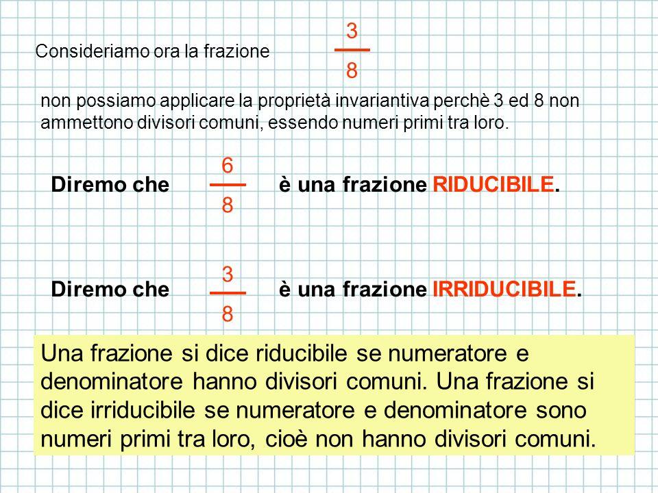 3838 Consideriamo ora la frazione non possiamo applicare la proprietà invariantiva perchè 3 ed 8 non ammettono divisori comuni, essendo numeri primi t