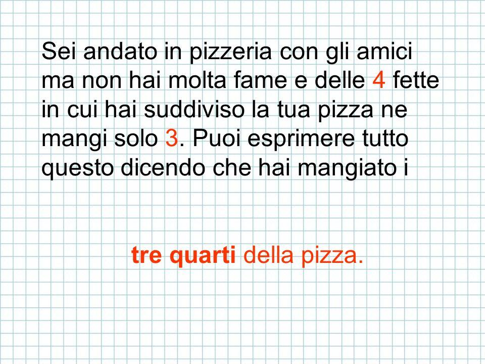 Sei andato in pizzeria con gli amici ma non hai molta fame e delle 4 fette in cui hai suddiviso la tua pizza ne mangi solo 3. Puoi esprimere tutto que