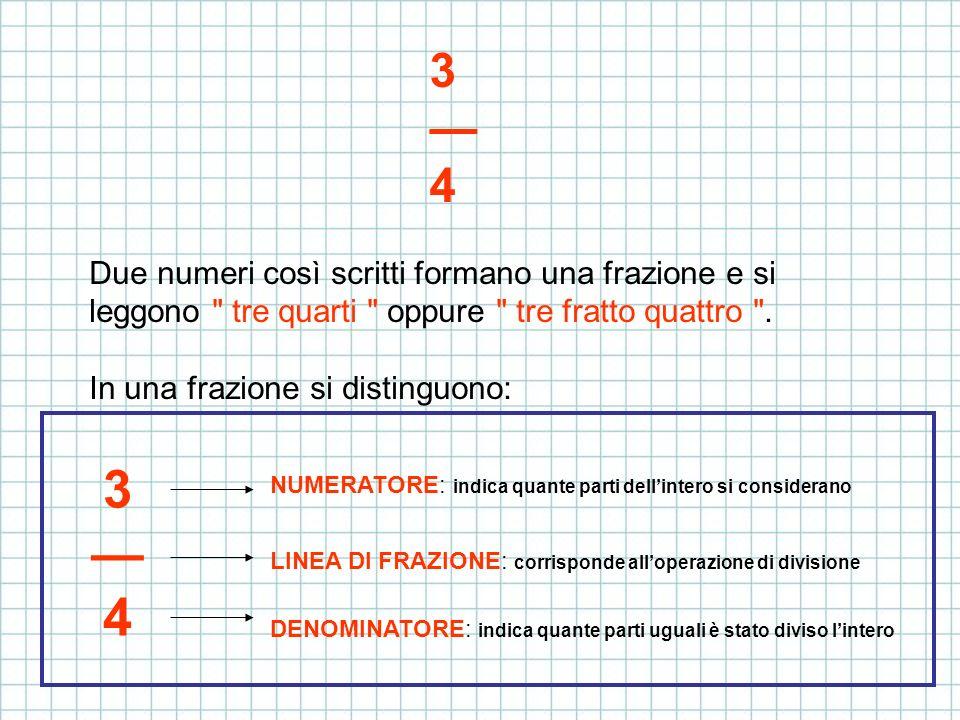 UNITA FRAZIONARIA Considera una torta e immagina di dividerla in 4 parti uguali; ciascuna parte è un quarto della torta e per indicarlo si scrive così 1 4 Considera un rettangolo e immagina di dividerlo in 5 parti uguali; ciascuna parte è un quinto del rettangolo e per indicarlo si scrive così 1 5