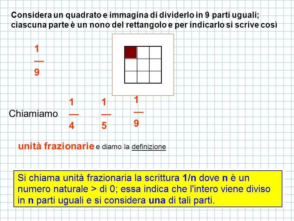 Considera un quadrato e immagina di dividerlo in 9 parti uguali; ciascuna parte è un nono del rettangolo e per indicarlo si scrive così 1 9 Chiamiamo