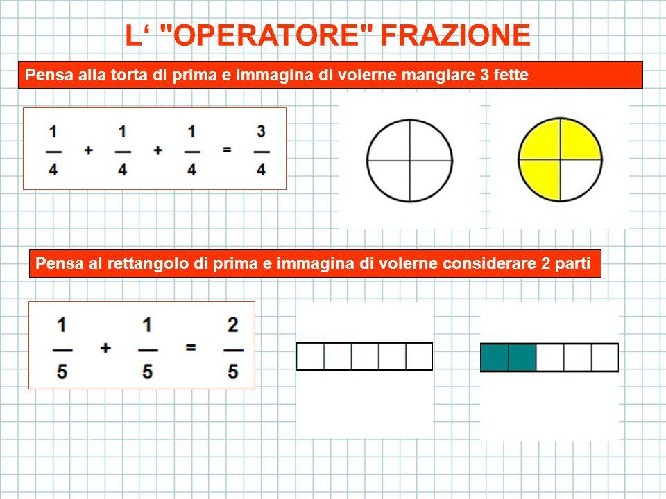 DATA LA FRAZIONE N D N<D .FRAZIONE PROPRIA si no N=nxD.