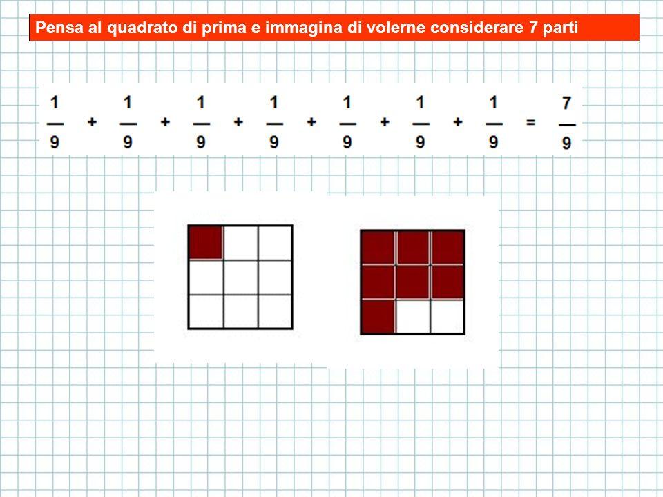 FRAZIONI COMPLEMETARE Due frazioni sono complementari quando insieme formano l intero, cioè una completa l altra.