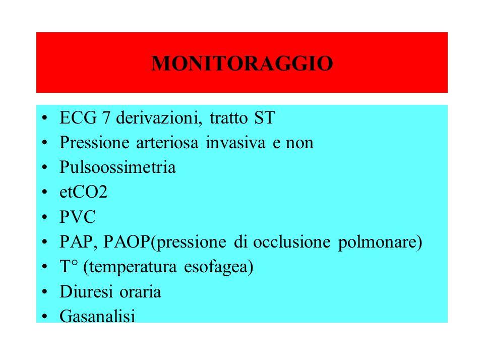 MONITORAGGIO ECG 7 derivazioni, tratto ST Pressione arteriosa invasiva e non Pulsoossimetria etCO2 PVC PAP, PAOP(pressione di occlusione polmonare) T°