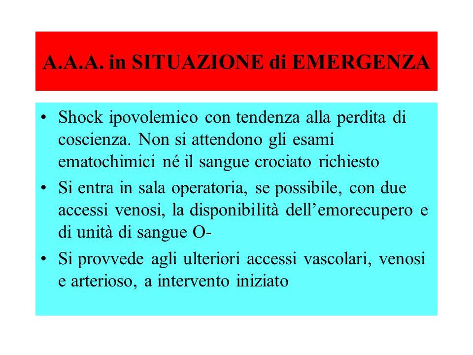 A.A.A. in SITUAZIONE di EMERGENZA Shock ipovolemico con tendenza alla perdita di coscienza. Non si attendono gli esami ematochimici né il sangue croci