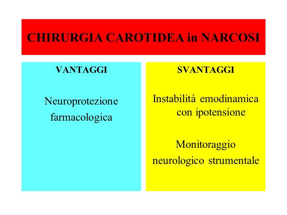 CHIRURGIA CAROTIDEA in NARCOSI VANTAGGI Neuroprotezione farmacologica SVANTAGGI Instabilità emodinamica con ipotensione Monitoraggio neurologico strum