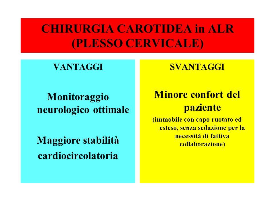 CHIRURGIA CAROTIDEA in ALR (PLESSO CERVICALE) VANTAGGI Monitoraggio neurologico ottimale Maggiore stabilità cardiocircolatoria SVANTAGGI Minore confor