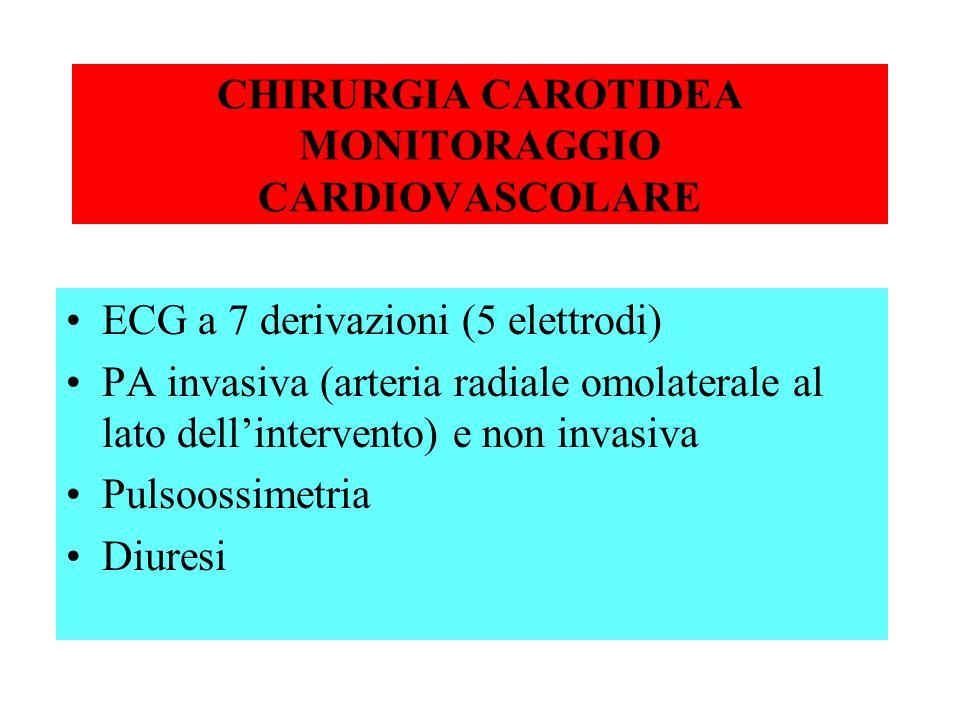 CHIRURGIA CAROTIDEA MONITORAGGIO CARDIOVASCOLARE ECG a 7 derivazioni (5 elettrodi) PA invasiva (arteria radiale omolaterale al lato dellintervento) e