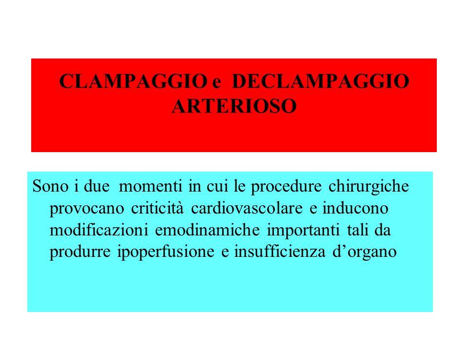 CLAMPAGGIO e DECLAMPAGGIO ARTERIOSO Sono i due momenti in cui le procedure chirurgiche provocano criticità cardiovascolare e inducono modificazioni em