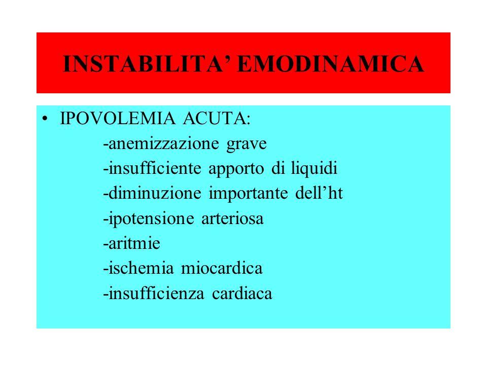 INSTABILITA EMODINAMICA IPOVOLEMIA ACUTA: -anemizzazione grave -insufficiente apporto di liquidi -diminuzione importante dellht -ipotensione arteriosa