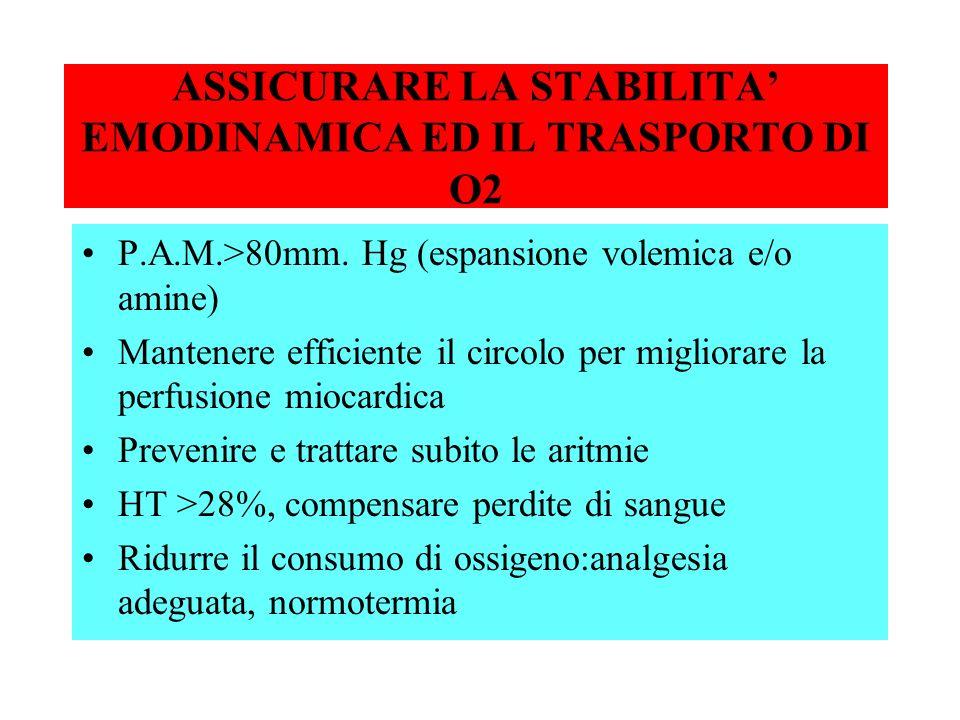 ASSICURARE LA STABILITA EMODINAMICA ED IL TRASPORTO DI O2 P.A.M.>80mm. Hg (espansione volemica e/o amine) Mantenere efficiente il circolo per migliora
