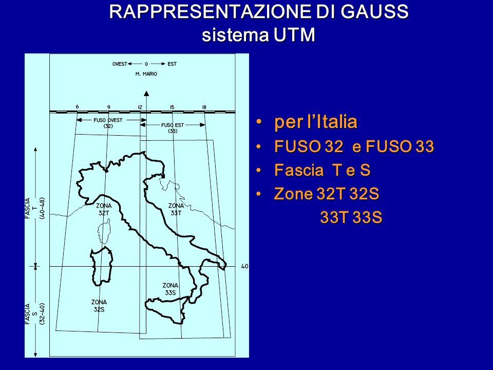 RAPPRESENTAZIONE DI GAUSS sistema UTM per lItaliaper lItalia FUSO 32 e FUSO 33FUSO 32 e FUSO 33 Fascia T e SFascia T e S Zone 32T 32SZone 32T 32S 33T