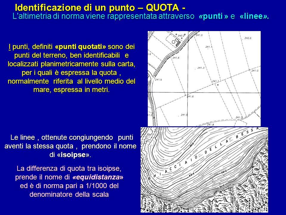 Identificazione di un punto – QUOTA - L'altimetria di norma viene rappresentata attraverso «punti » e «linee». I punti, definiti «punti quotati» sono