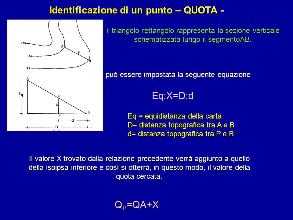 Identificazione di un punto – QUOTA - il triangolo rettangolo rappresenta la sezione verticale schematizzata lungo il segmentoAB. può essere impostata