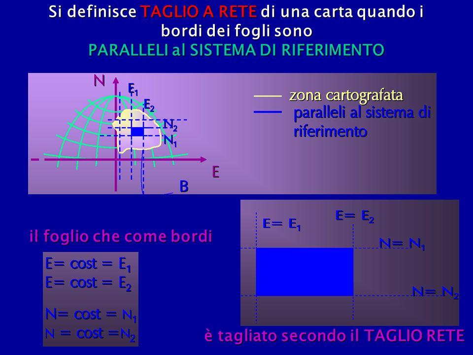 Identificazione di un punto – QUOTA - L altimetria di norma viene rappresentata attraverso «punti » e «linee».