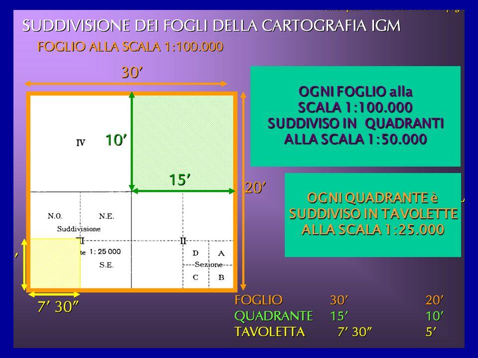 Identificazione di un punto – QUOTA - il triangolo rettangolo rappresenta la sezione verticale schematizzata lungo il segmentoAB.