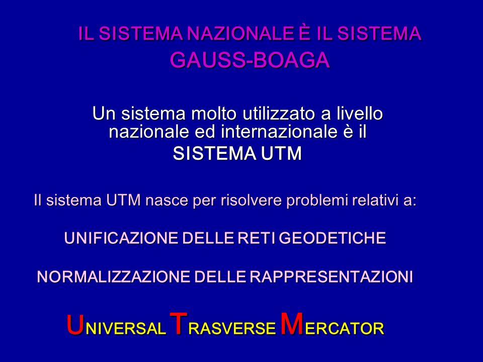 SISTEMA GAUSS-BOAGA ellissoide Hayford orientamento Roma Monte Mario proiezione su due fusi di 6° 9° EG origine convenzionale 1.500.000 15° EG origine convenzionale 2.520.000 SISTEMA INTERNAZIONALE SISTEMA UTM ellissoide Hayford orientamento vicino a BONN ( sistema geodetico europeo ED1950) proiezione su due fusi di 6° 9° EG origine convenzionale 500.000 15° EG origine convenzionale 500.000 SISTEMA DI RIFERIMENTO PER LITALIA