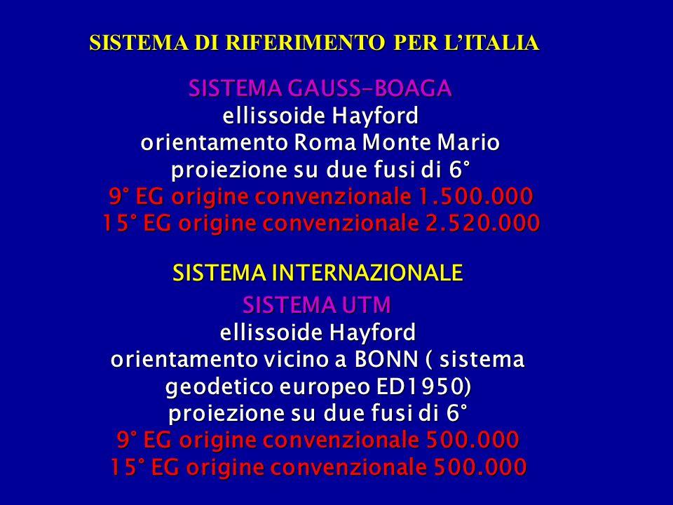SISTEMA GAUSS-BOAGA ellissoide Hayford orientamento Roma Monte Mario proiezione su due fusi di 6° 9° EG origine convenzionale 1.500.000 15° EG origine