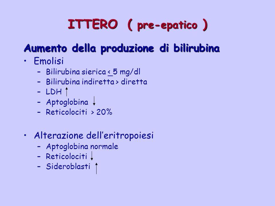 ITTERO ( pre-epatico ) Aumento della produzione di bilirubina Emolisi –Bilirubina sierica < 5 mg/dl –Bilirubina indiretta > diretta –LDH –Aptoglobina