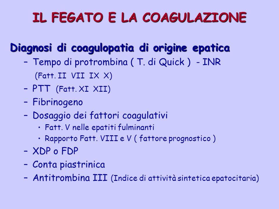 IL FEGATO E LA COAGULAZIONE Diagnosi di coagulopatia di origine epatica –Tempo di protrombina ( T. di Quick ) - INR (Fatt. II VII IX X) –PTT (Fatt. XI