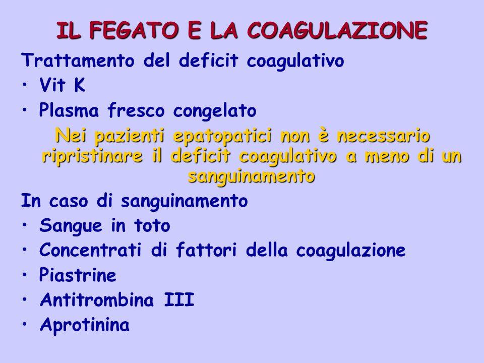 IL FEGATO E LA COAGULAZIONE Trattamento del deficit coagulativo Vit K Plasma fresco congelato Nei pazienti epatopatici non è necessario ripristinare i