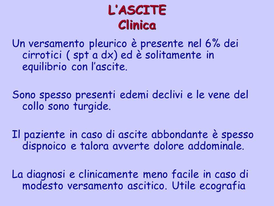 LASCITE Clinica Un versamento pleurico è presente nel 6% dei cirrotici ( spt a dx) ed è solitamente in equilibrio con lascite. Sono spesso presenti ed