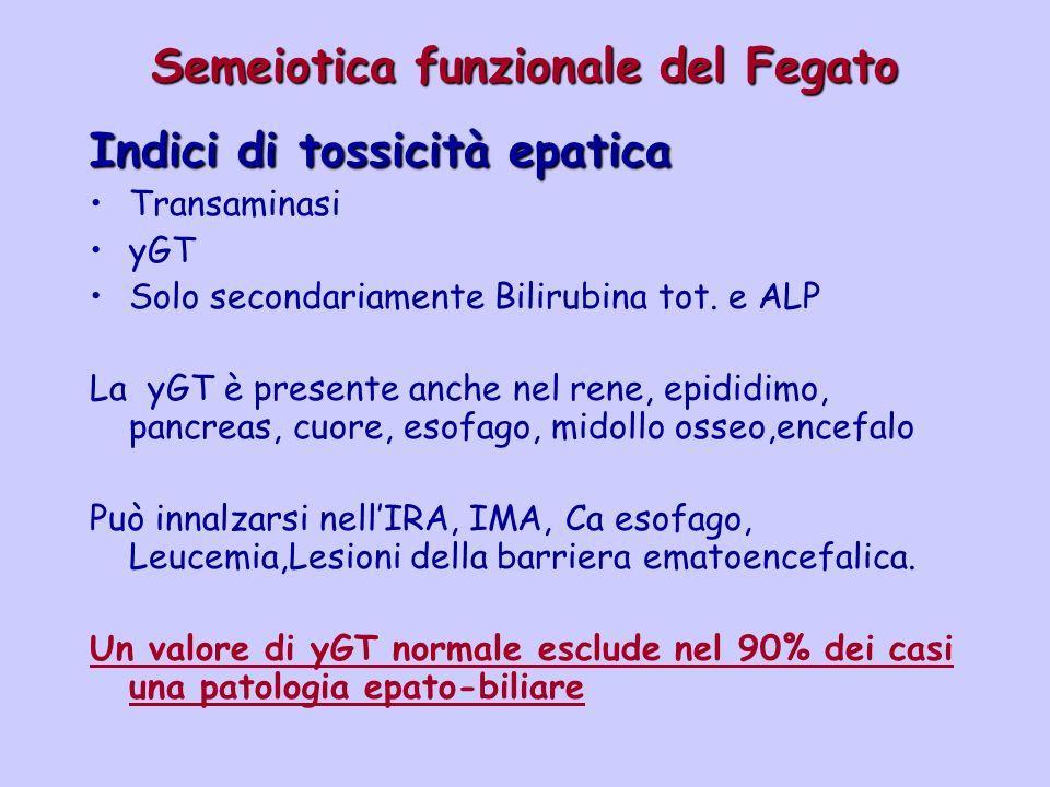 Semeiotica funzionale del Fegato Indici di tossicità epatica Transaminasi yGT Solo secondariamente Bilirubina tot. e ALP La yGT è presente anche nel r