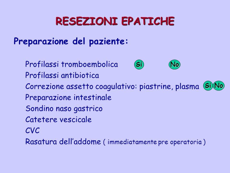 RESEZIONI EPATICHE Preparazione del paziente: Profilassi tromboembolica Profilassi antibiotica Correzione assetto coagulativo: piastrine, plasma Prepa