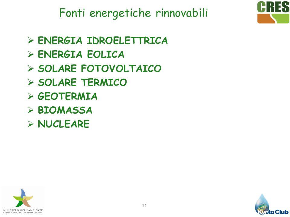 Fonti energetiche rinnovabili ENERGIA IDROELETTRICA ENERGIA EOLICA SOLARE FOTOVOLTAICO SOLARE TERMICO GEOTERMIA BIOMASSA NUCLEARE 11