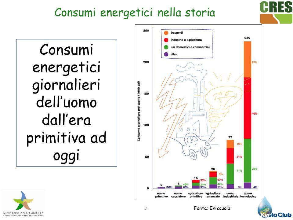 2 Fonte: Eniscuola Consumi energetici giornalieri delluomo dallera primitiva ad oggi Consumi energetici nella storia