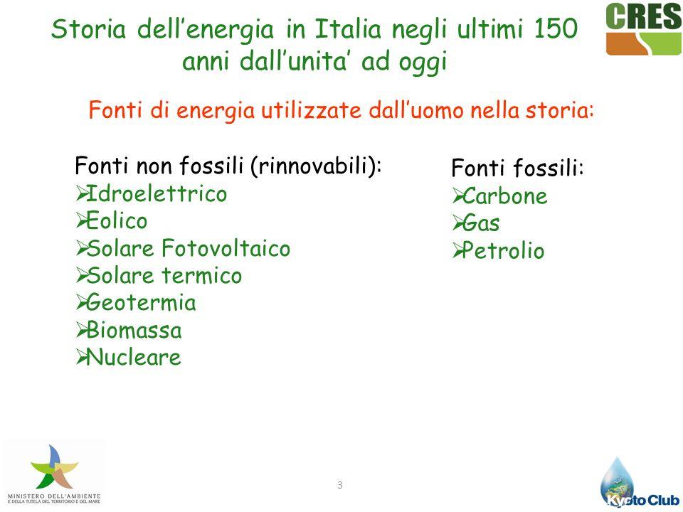 54 Fonte: Eniscuola