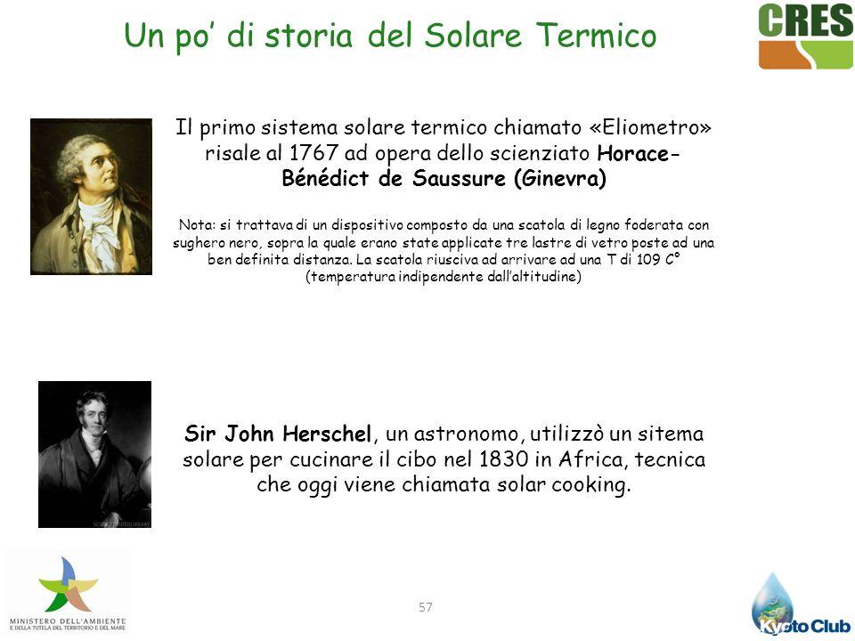 57 Il primo sistema solare termico chiamato «Eliometro» risale al 1767 ad opera dello scienziato Horace- Bénédict de Saussure (Ginevra) Nota: si tratt
