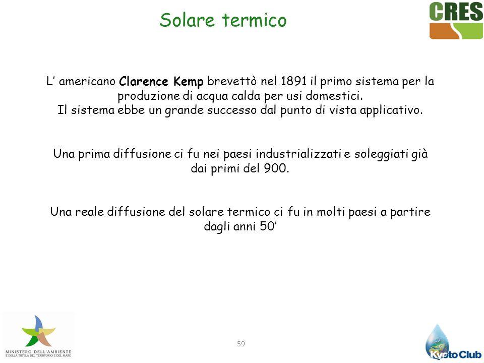 59 L americano Clarence Kemp brevettò nel 1891 il primo sistema per la produzione di acqua calda per usi domestici. Il sistema ebbe un grande successo