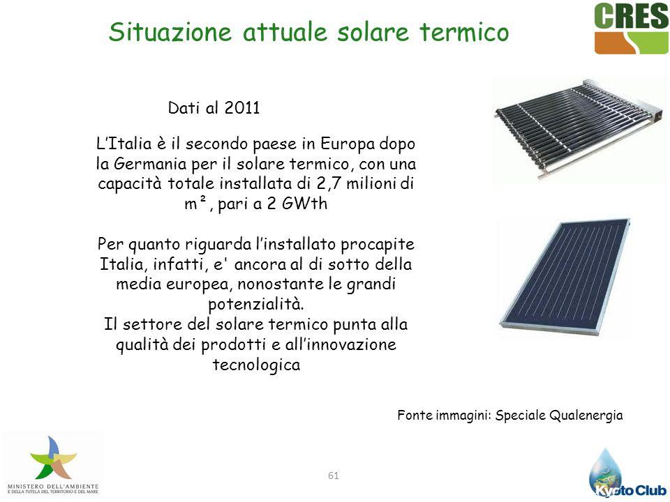 61 Situazione attuale solare termico Dati al 2011 LItalia è il secondo paese in Europa dopo la Germania per il solare termico, con una capacità totale