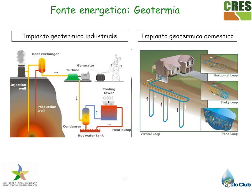 65 Fonte energetica: Geotermia Impianto geotermico domesticoImpianto geotermico industriale
