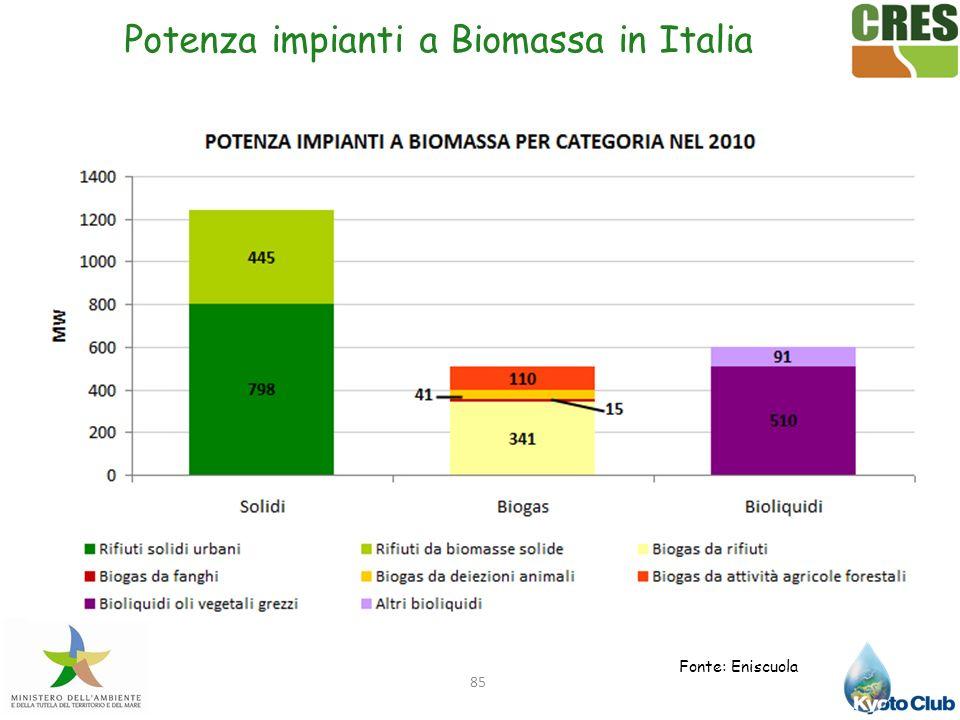 85 Potenza impianti a Biomassa in Italia Fonte: Eniscuola