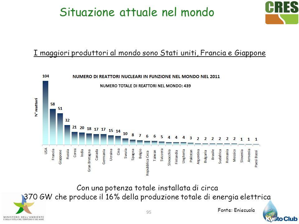 Situazione attuale nel mondo 95 Fonte: Eniscuola I maggiori produttori al mondo sono Stati uniti, Francia e Giappone Con una potenza totale installata