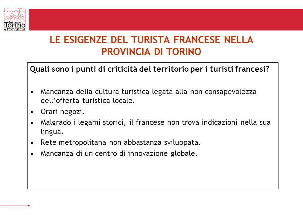 LE ESIGENZE DEL TURISTA FRANCESE NELLA PROVINCIA DI TORINO Quali sono i punti di criticità del territorio per i turisti francesi? Mancanza della cultu