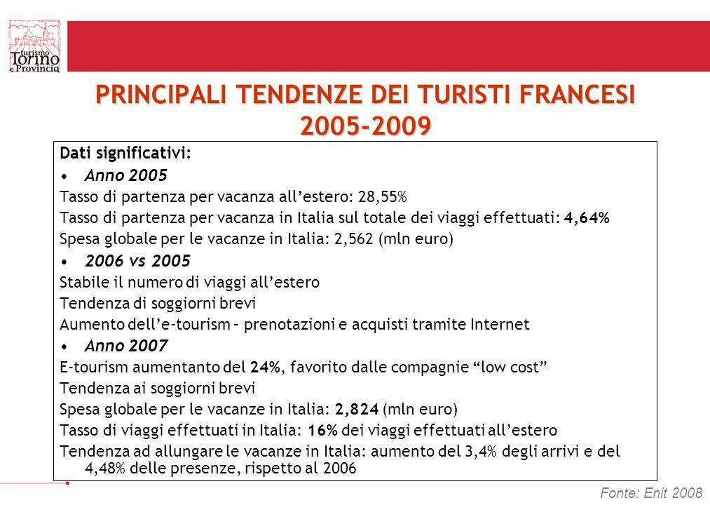 PRINCIPALI TENDENZE DEI TURISTI FRANCESI 2005-2009 Dati significativi: Anno 2005 Tasso di partenza per vacanza allestero: 28,55% Tasso di partenza per