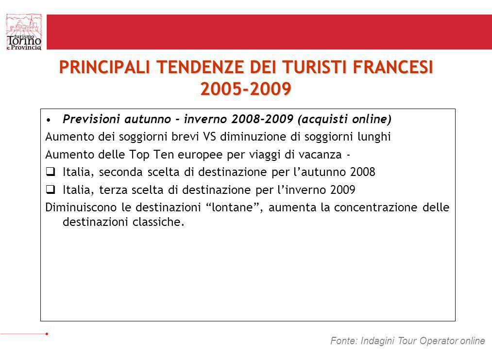 PROFILO DEL TURISTA FRANCESE IN ITALIA Socio economico- Medio-alto Età- Medio alto (più del 70% turisti francesi rappresentano la fasce di età da 35 anni in su) Prodotto turistico preferito in Italia cultura (55%) agriturismo, natura, laghi (19%) mare (15%) montagna (7%) altro (4%) Motivazioni- vacanza in Italia per: cultura, arte, musica enogastronomia natura, escursionismo nella natura Mezzi di trasporto preferiti vettura (28%) aereo (30,2%) treni (23,1%) autobus (16,4%) altro(2,3%) Fonte: Enit 2008