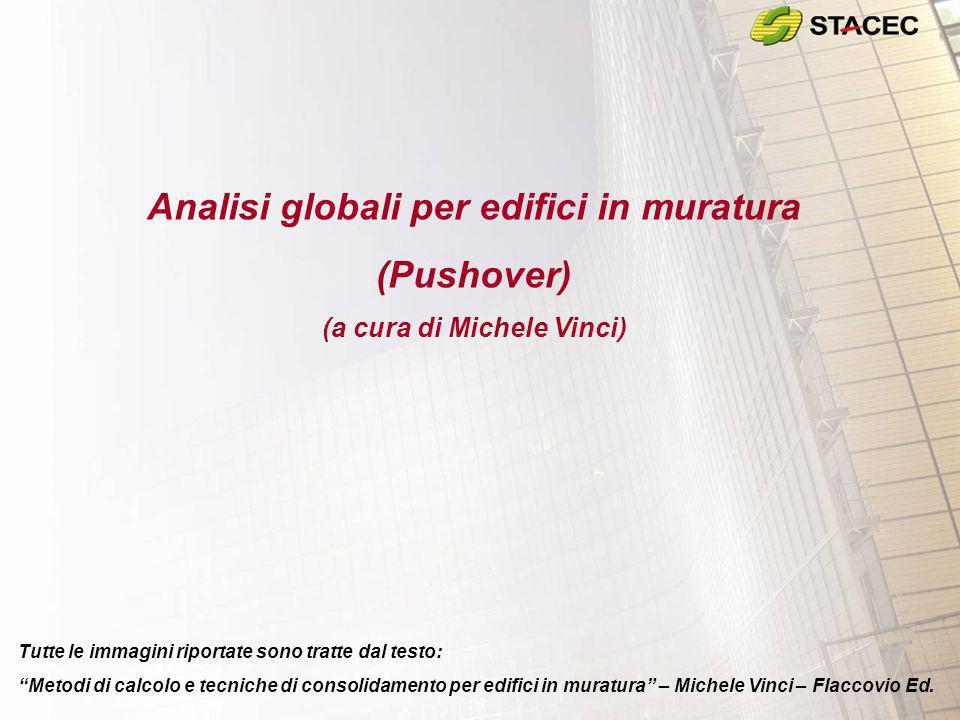 Analisi globali per edifici in muratura (Pushover) (a cura di Michele Vinci) Tutte le immagini riportate sono tratte dal testo: Metodi di calcolo e te