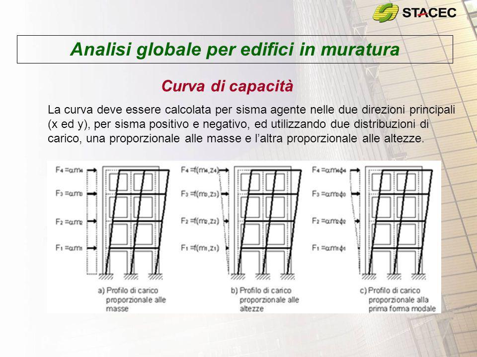 Analisi globale per edifici in muratura Curva di capacità La curva deve essere calcolata per sisma agente nelle due direzioni principali (x ed y), per