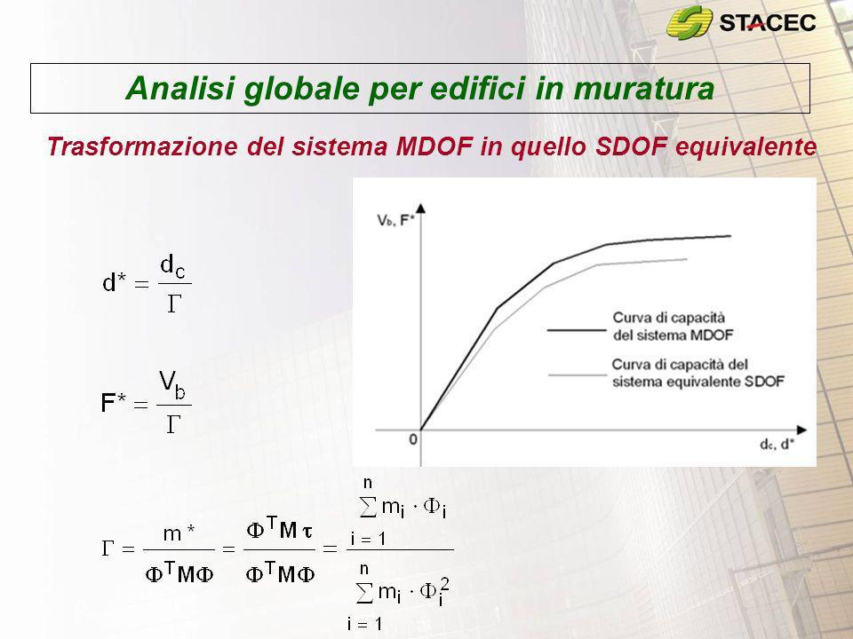 Analisi globale per edifici in muratura Trasformazione del sistema MDOF in quello SDOF equivalente