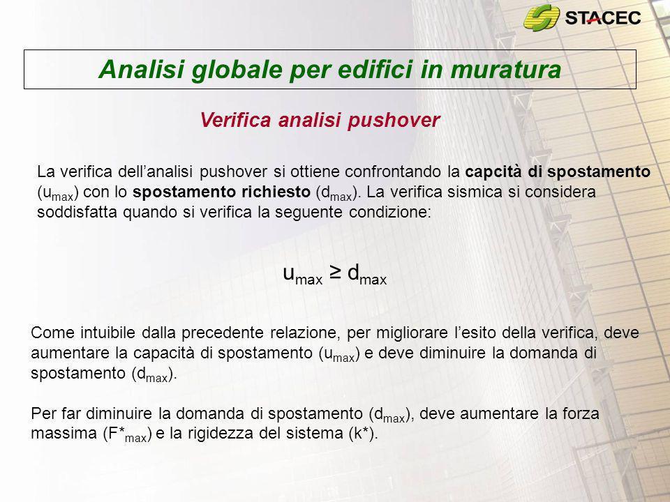 Analisi globale per edifici in muratura Verifica analisi pushover La verifica dellanalisi pushover si ottiene confrontando la capcità di spostamento (