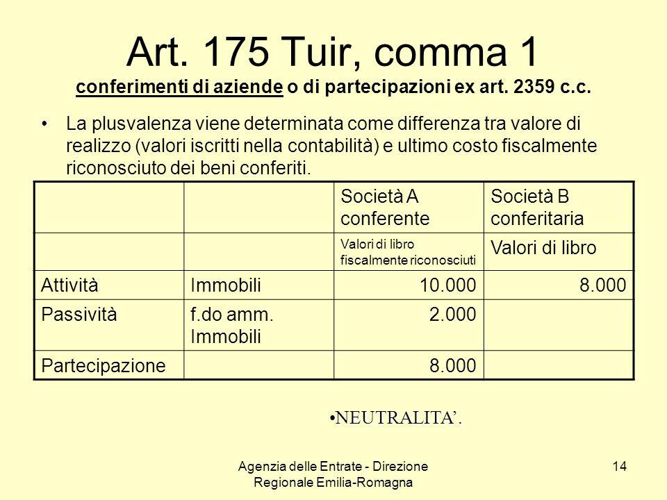 Agenzia delle Entrate - Direzione Regionale Emilia-Romagna 14 Art. 175 Tuir, comma 1 conferimenti di aziende o di partecipazioni ex art. 2359 c.c. La