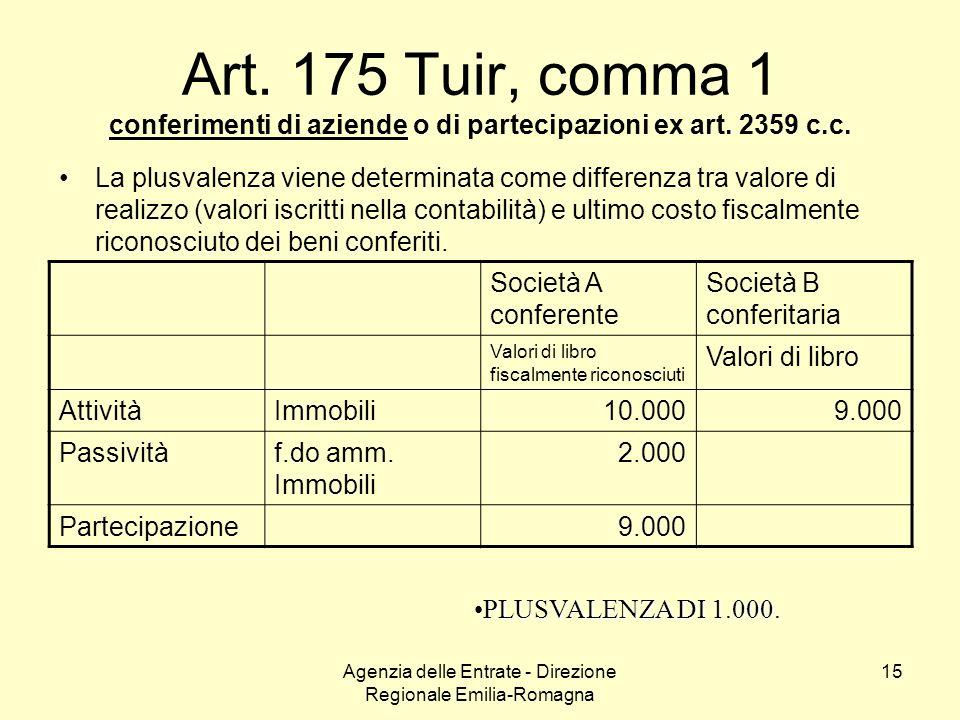 Agenzia delle Entrate - Direzione Regionale Emilia-Romagna 15 Art. 175 Tuir, comma 1 conferimenti di aziende o di partecipazioni ex art. 2359 c.c. La