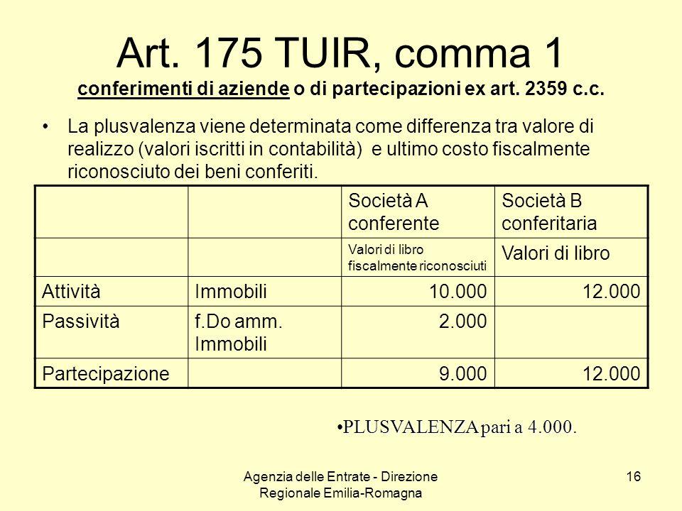 Agenzia delle Entrate - Direzione Regionale Emilia-Romagna 16 Art. 175 TUIR, comma 1 conferimenti di aziende o di partecipazioni ex art. 2359 c.c. La