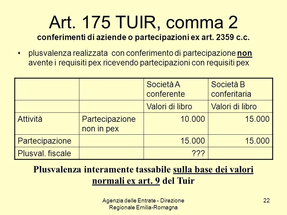Agenzia delle Entrate - Direzione Regionale Emilia-Romagna 22 Art. 175 TUIR, comma 2 conferimenti di aziende o partecipazioni ex art. 2359 c.c. plusva